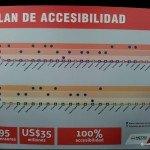 Plan de Accesibilidad de Metro