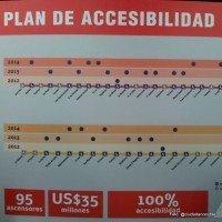 Plan de accesibilidad presentado el año 2012
