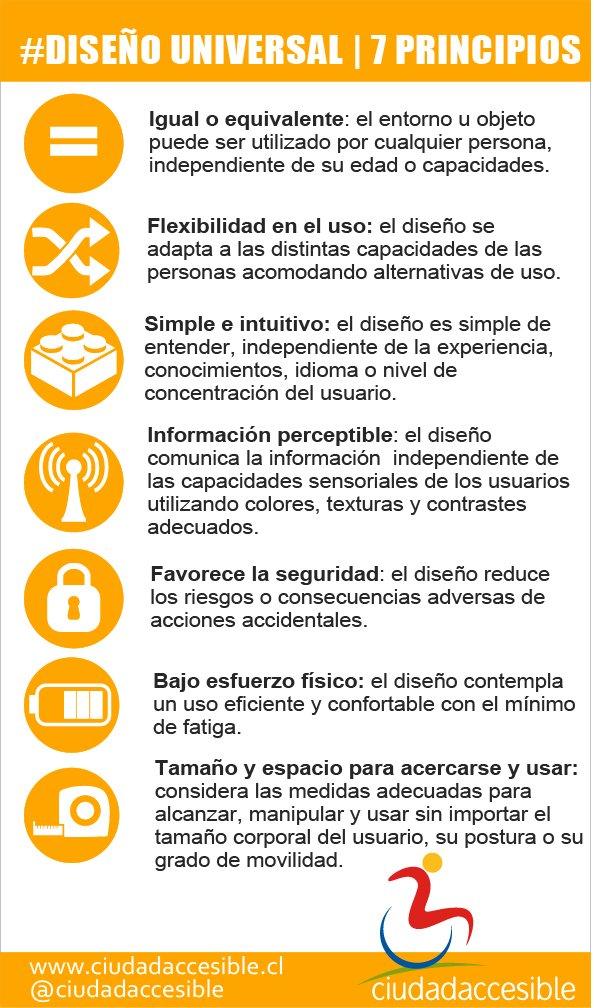 Volantes Digitales 7 principios de Diseño Universal