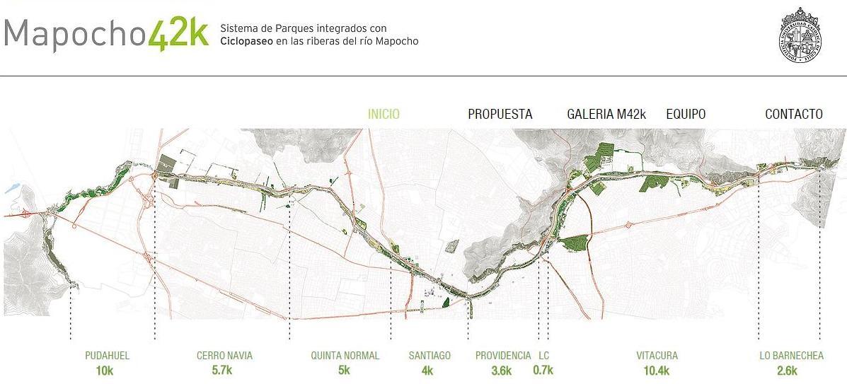 mapa completo del proyecto 42K