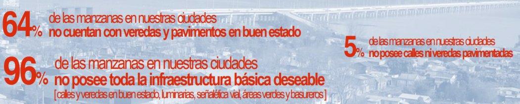 Lámina de la presentación de Javier Hurtado