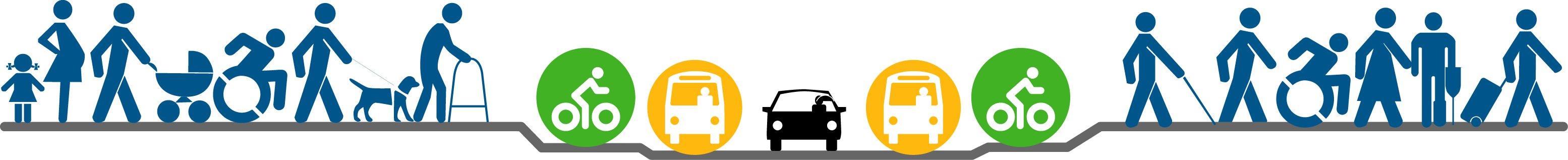 diversidad de peatones son primeros antes que ciclovía y esta antes de transporte y fianlmente el auto