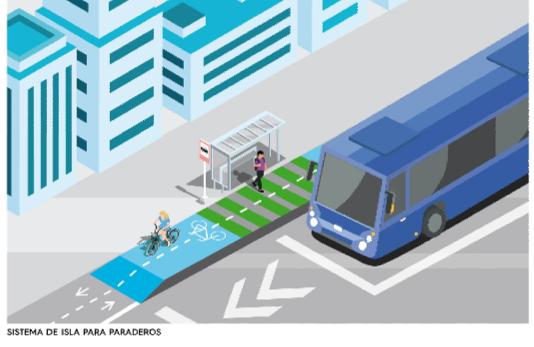 ciclovía compartida con paradero figura de Municipalidad-de Las Condes Encuesta Pública 2020 icipalidad-de-Las-Condes-Encuesta-Pública-2020