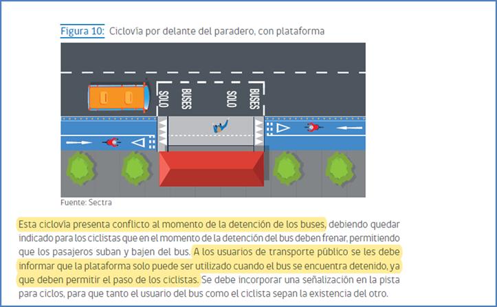 Figura 10 Guía Sectra muestra una ciclovía que comparte el área de andén d eun paradero
